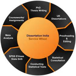 How to write a successful doctoral dissertation